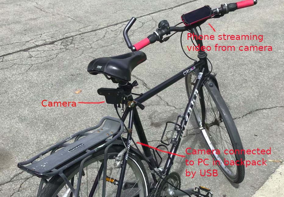Bicycle Dashcam with Smartphone Display